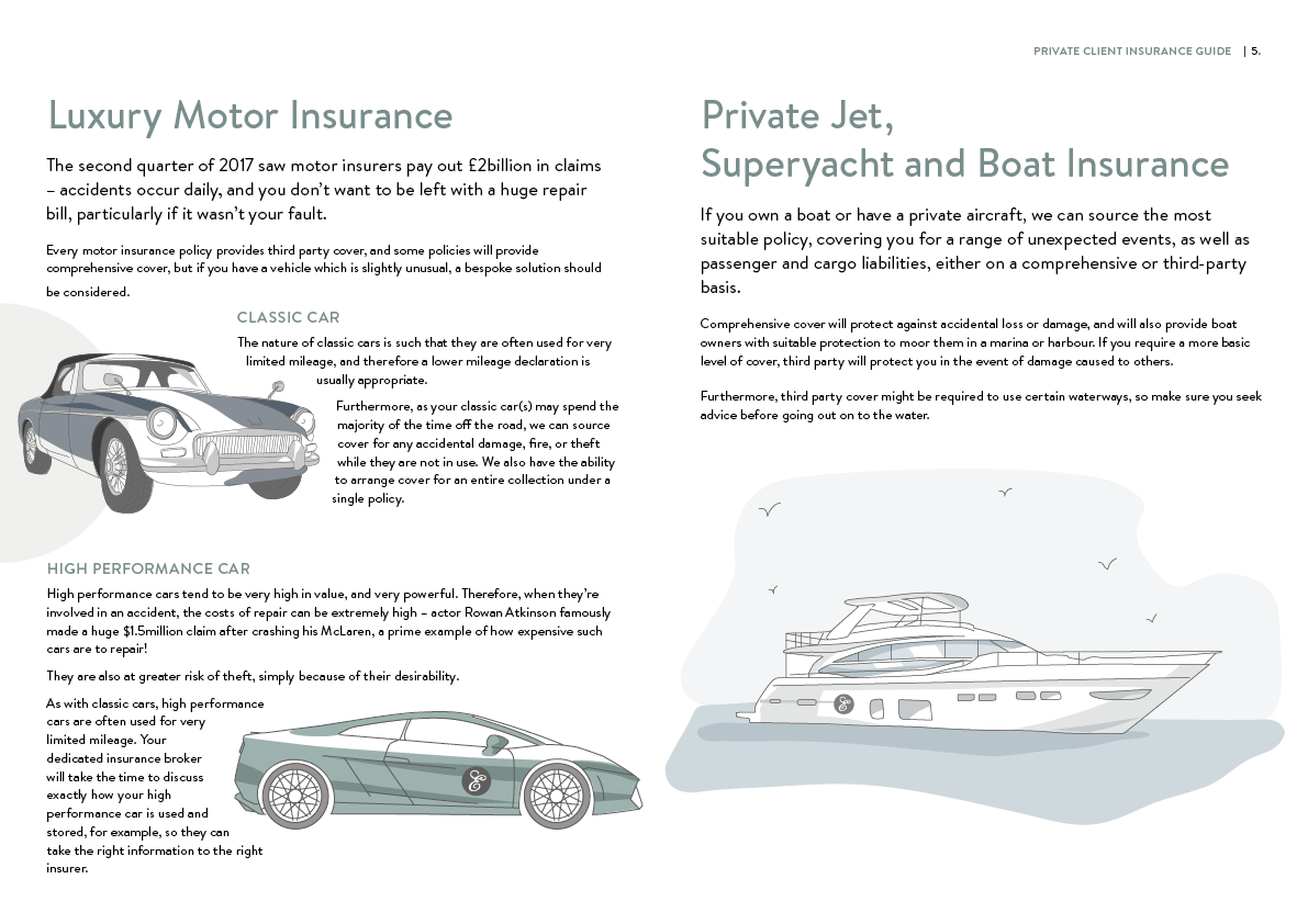 PRIVATE CLIENT_GUIDE_SPREAD2-1.png